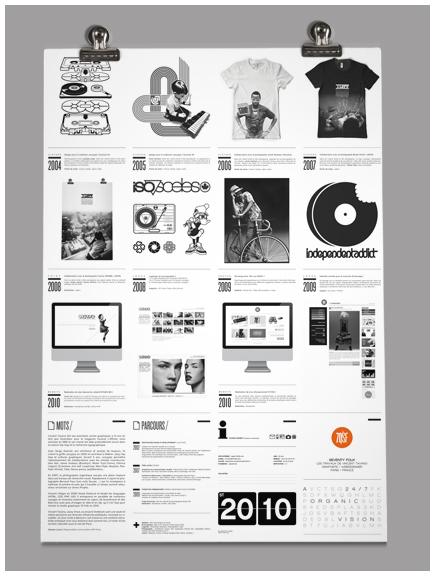 Lukeandjules_infographic-cv-5