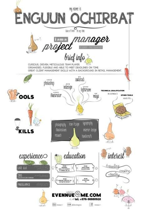 Lukeandjules_infographic-cv-8