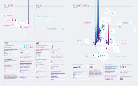 Lukeandjules_life-infographics-1