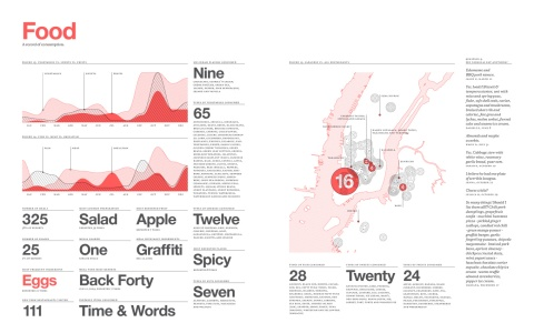 Lukeandjules_life-infographics-11