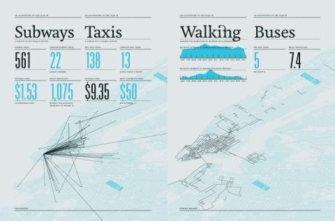 Lukeandjules_life-infographics-14