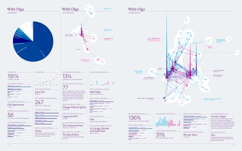 Lukeandjules_life-infographics-2