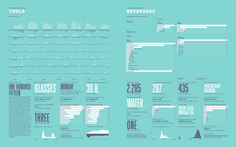Lukeandjules_life-infographics-9